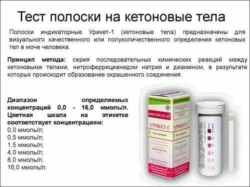Ацетон в моче у ребенка кетоновые тела, кетоны