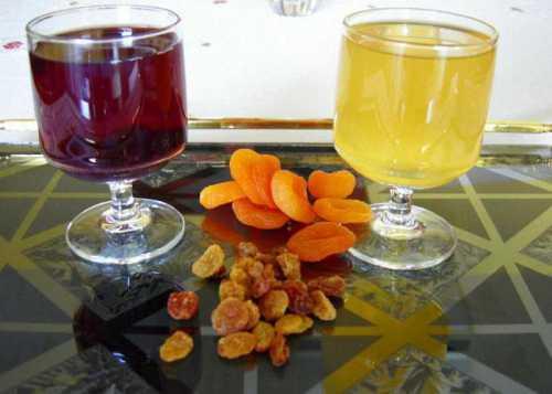Рецепты домашнего вина из изюма, секреты выбора