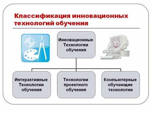 Современные иновационные методы обучения