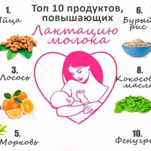 Продукты для лактации кормящей матери