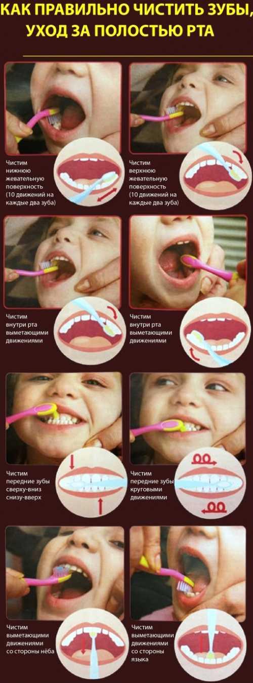 К чему снятся зубы с кровью, чистить зубы и